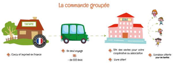Infographie pour la commande groupée du livre Madame Chaussette en fait tout un fromage